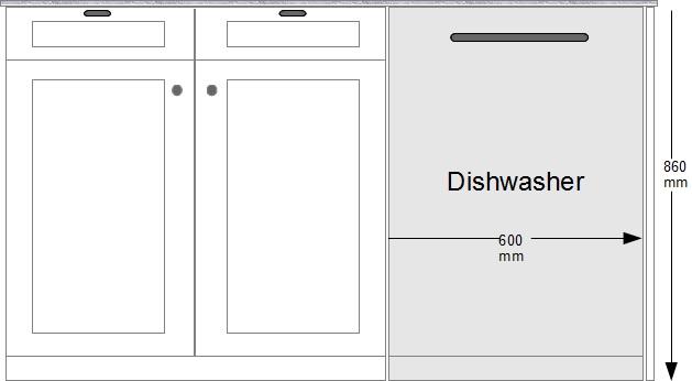 UK Standard Sizes for Dishwashers