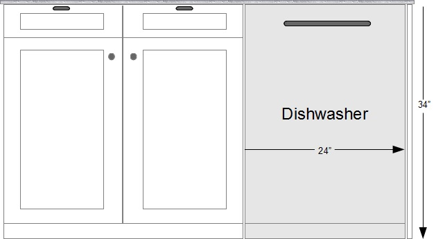 Standard Dimensions For Dishwashers