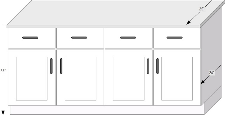 Us standard sizes for kitchen cabinets for U kitchen dimensions